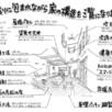 【無垢の木の家】お客様の家・構造見学会3