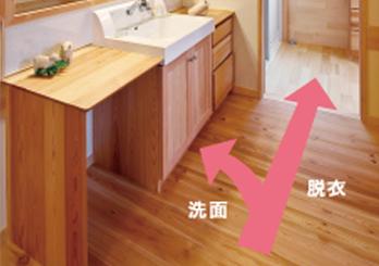 洗面はホールに。利便性が格段にアップ!写真