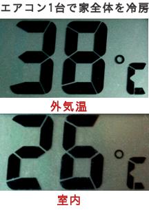 温度計の写真。外気温38度。夢ハウス住宅内26度
