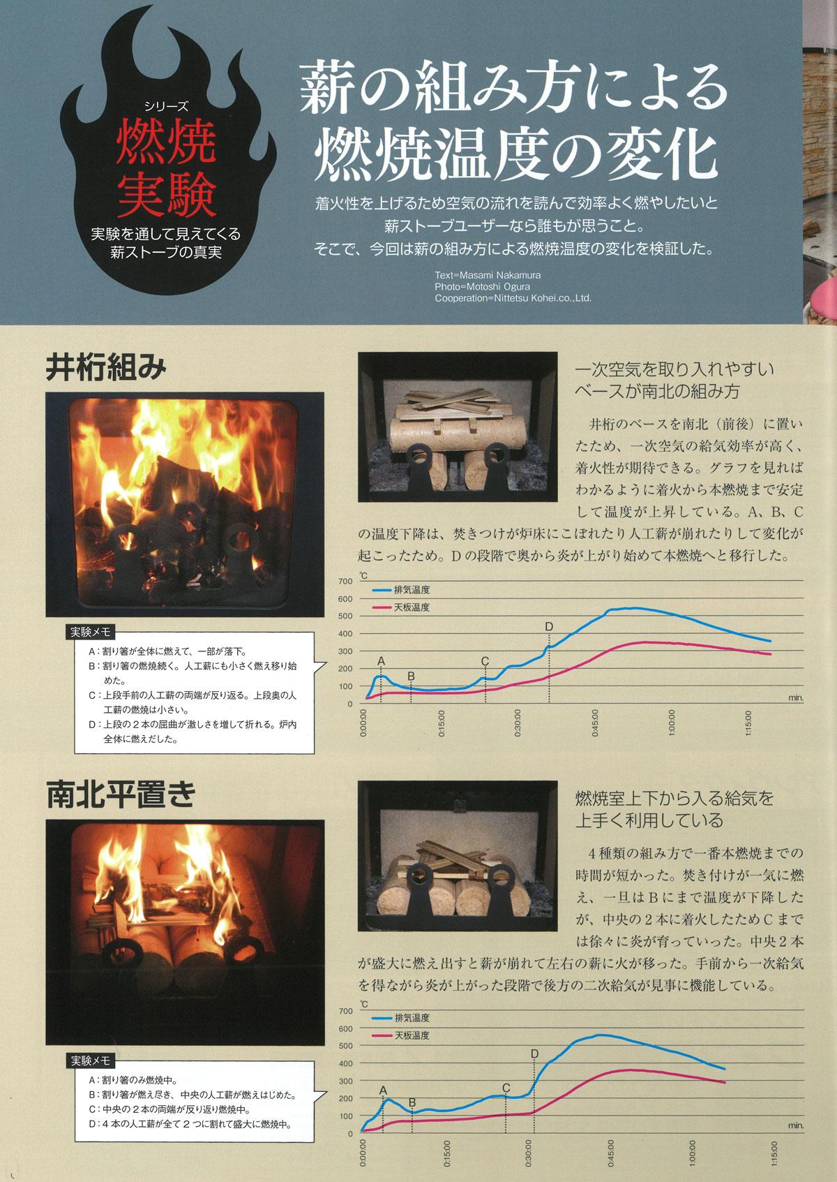 薪ストーブライフ 2018年6月号_1 薪の組み方による燃焼温度の変化