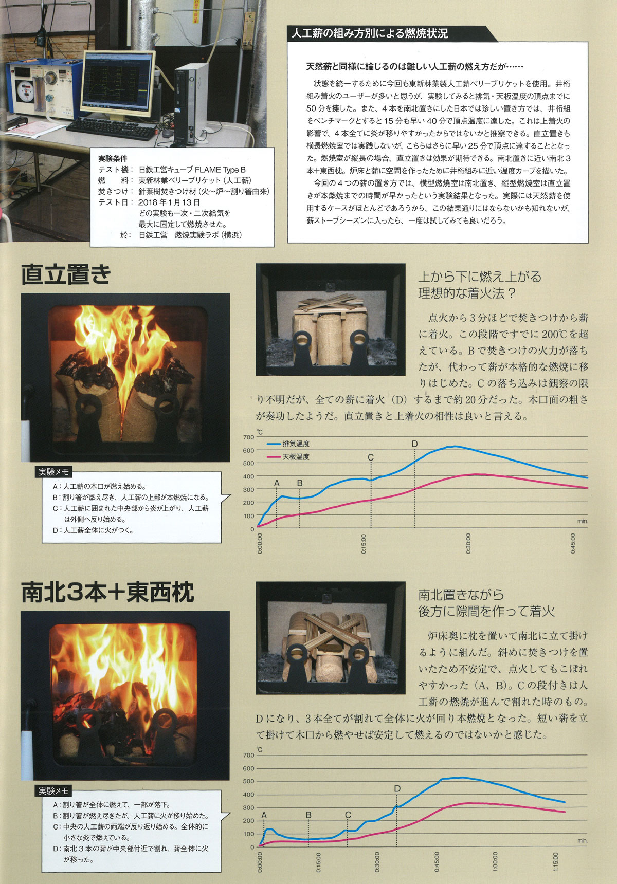 薪ストーブライフ 2018年6月号_2  人口薪の組み方別による燃焼状況