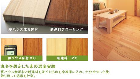 特許技術の木材乾燥